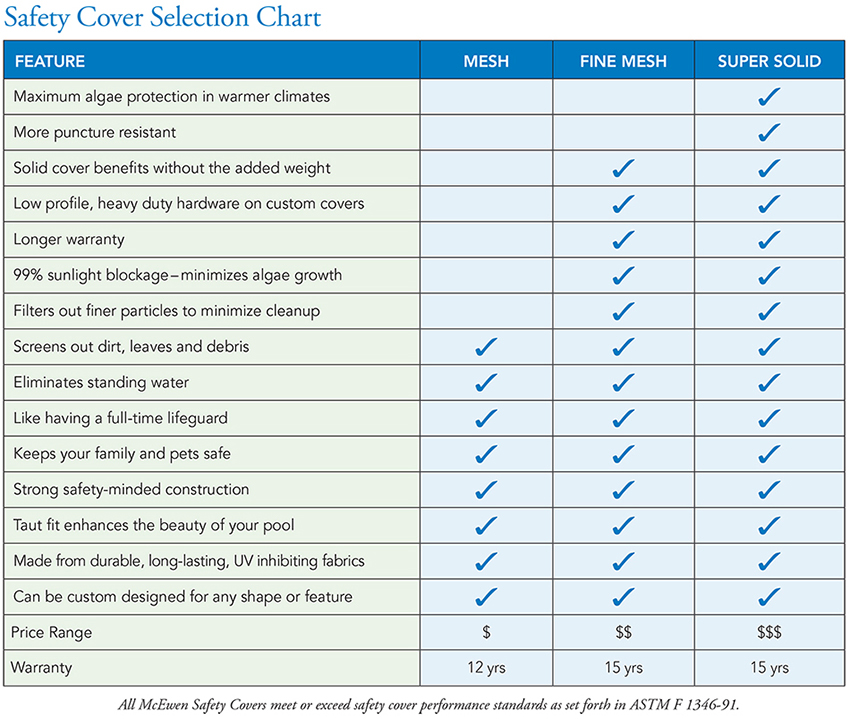 2016_safety_cover_selection_chart_dealer