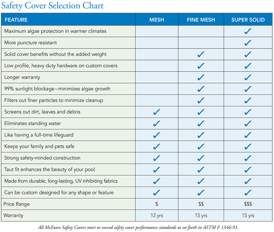 2016_safety_cover_selection_chart